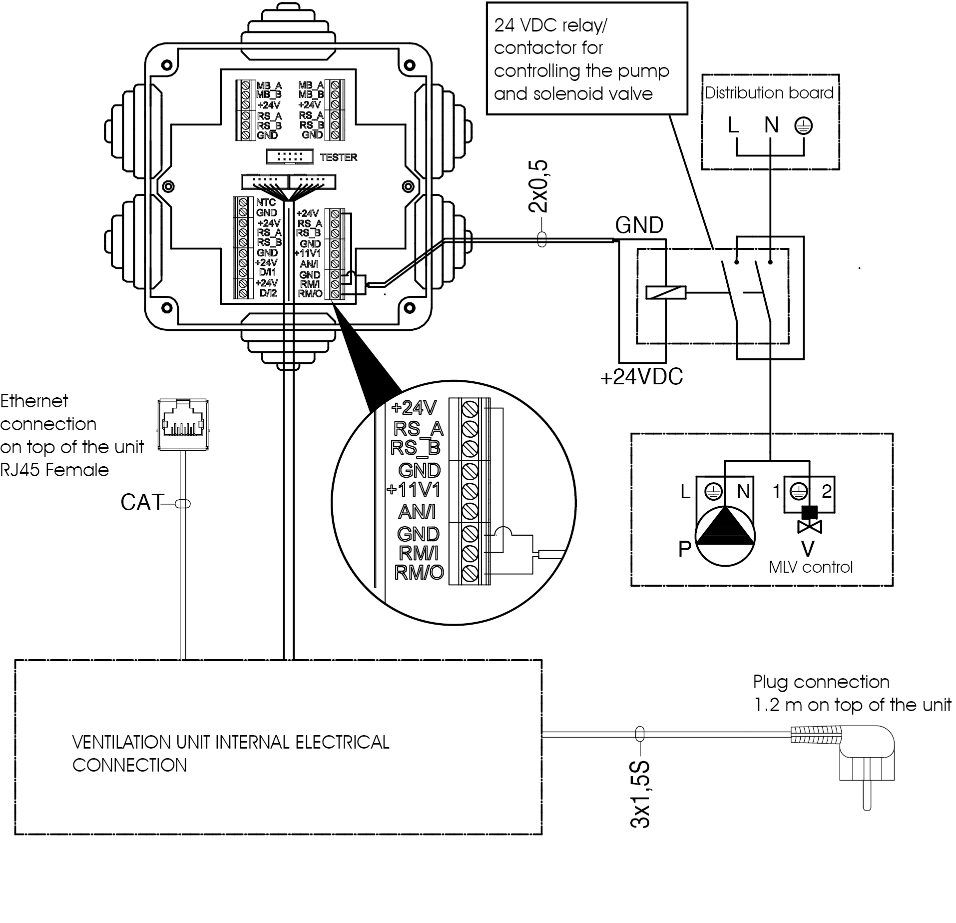 External Electrical Connection For Controlling The Vallox Mlv Multi Relay Description Duct Radiator